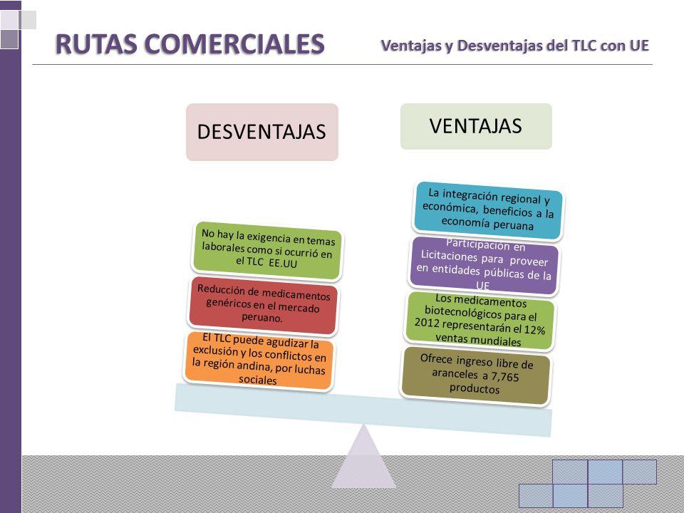 RUTAS COMERCIALES Ventajas y Desventajas del TLC con UE