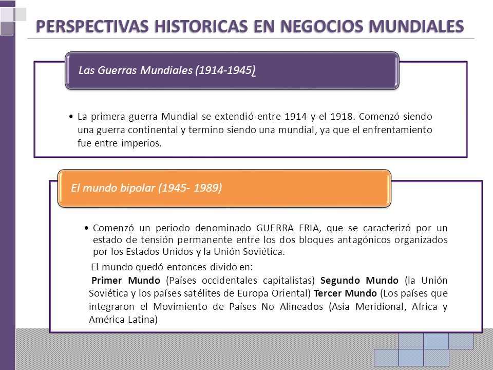 PERSPECTIVAS HISTORICAS EN NEGOCIOS MUNDIALES