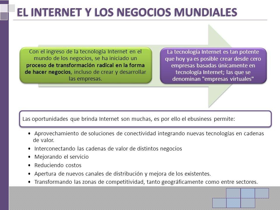 EL INTERNET Y LOS NEGOCIOS MUNDIALES