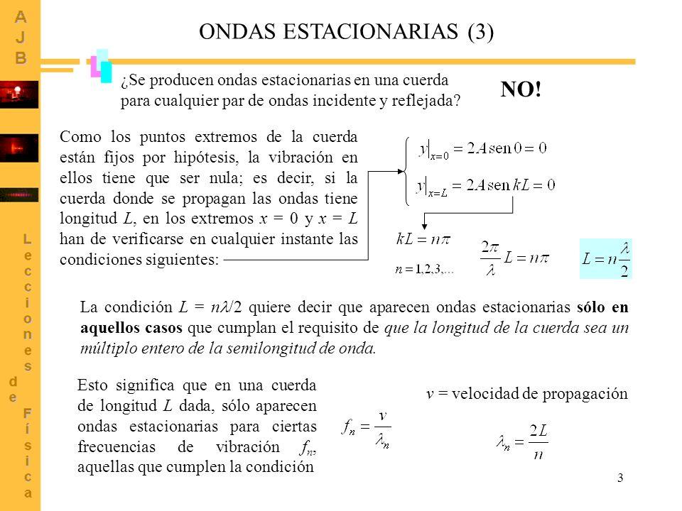 ONDAS ESTACIONARIAS (3)