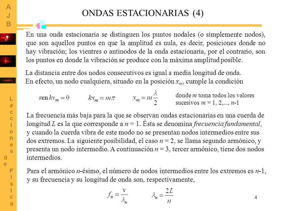 ONDAS ESTACIONARIAS (4)
