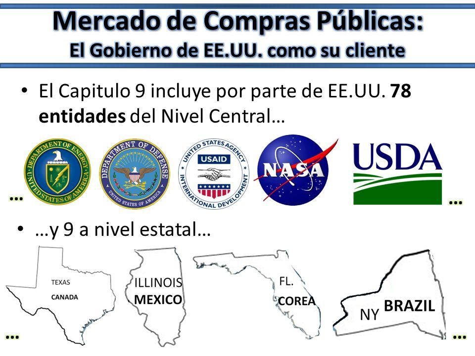 Mercado de Compras Públicas: El Gobierno de EE.UU. como su cliente