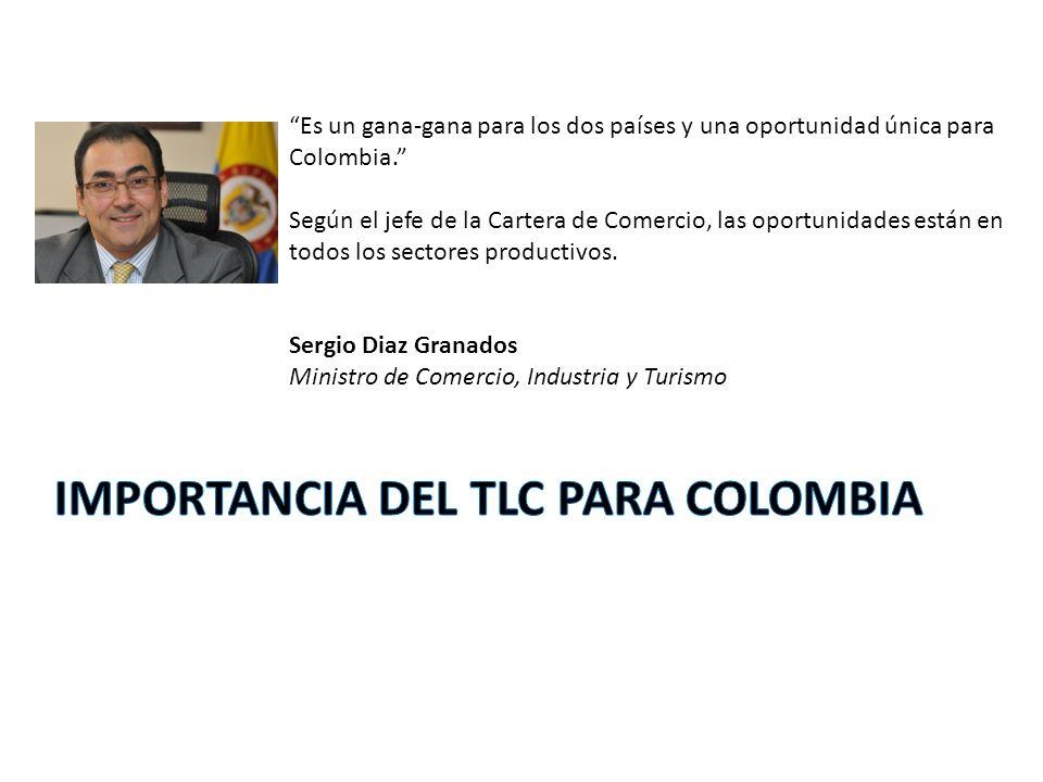 IMPORTANCIA DEL TLC para COLOMBIA