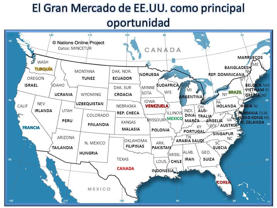 El Gran Mercado de EE.UU. como principal oportunidad