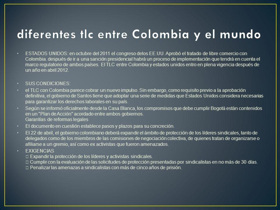 diferentes tlc entre Colombia y el mundo