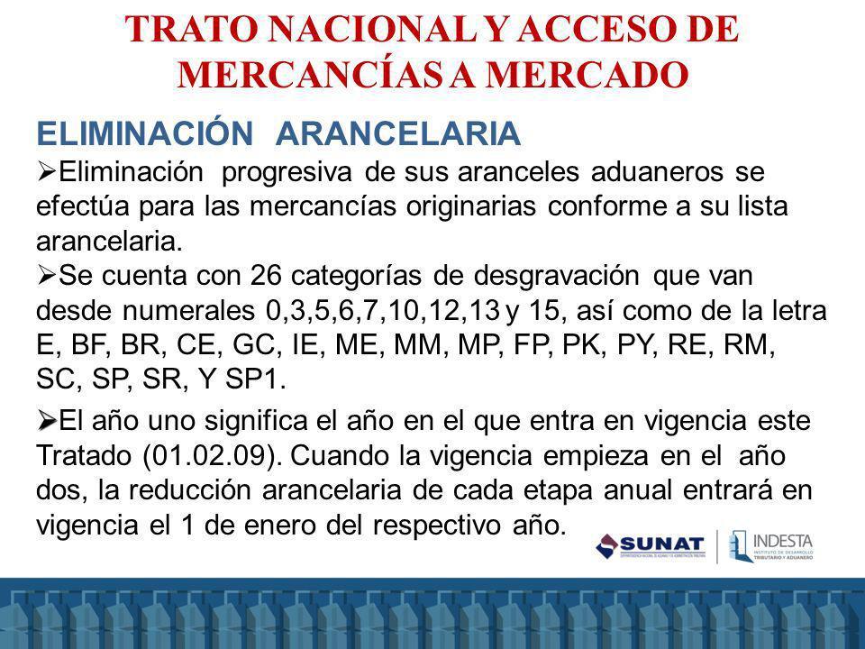 TRATO NACIONAL Y ACCESO DE MERCANCÍAS A MERCADO