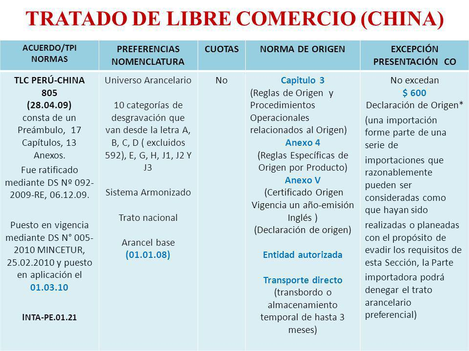TRATADO DE LIBRE COMERCIO (CHINA) EXCEPCIÓN PRESENTACIÓN CO