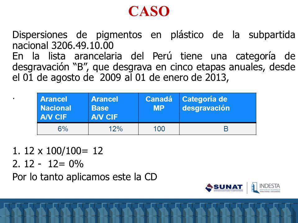 CASO Dispersiones de pigmentos en plástico de la subpartida nacional 3206.49.10.00.