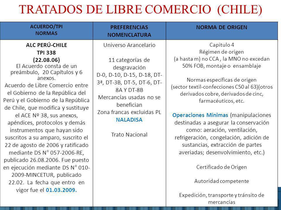 TRATADOS DE LIBRE COMERCIO (CHILE)