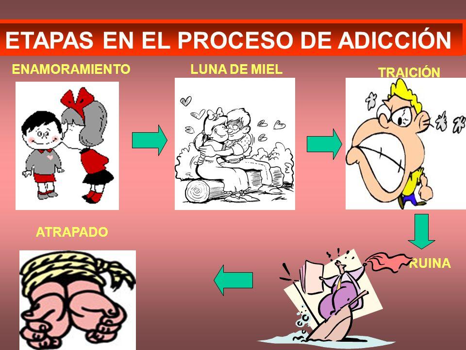 ETAPAS EN EL PROCESO DE ADICCIÓN