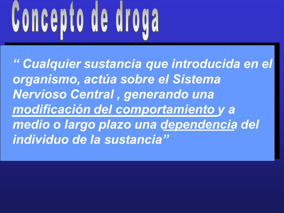 Concepto de droga