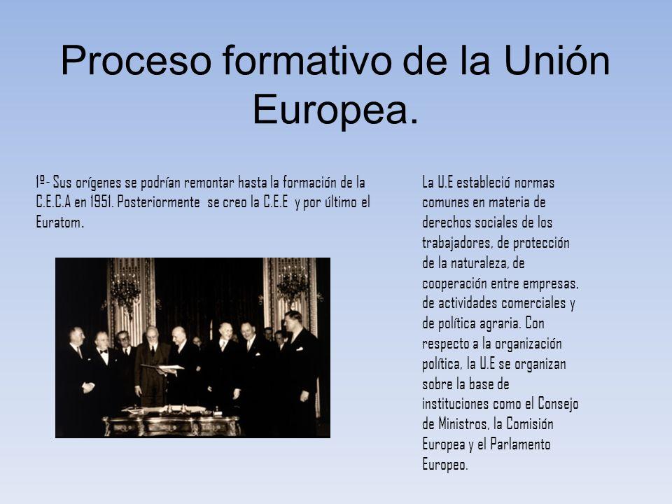 Proceso formativo de la Unión Europea.