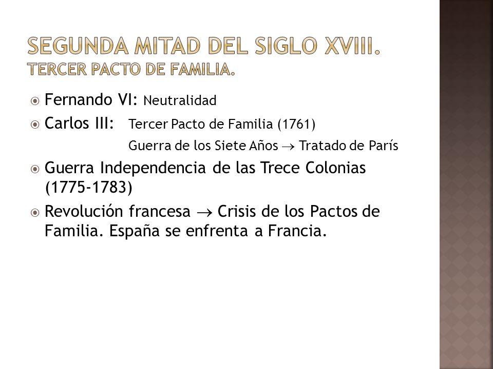 Segunda mitad del siglo XVIII. Tercer Pacto de Familia.