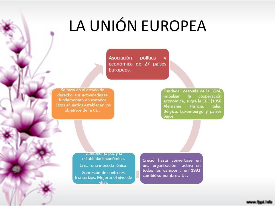LA UNIÓN EUROPEA Asociación política y económica de 27 países Europeos.