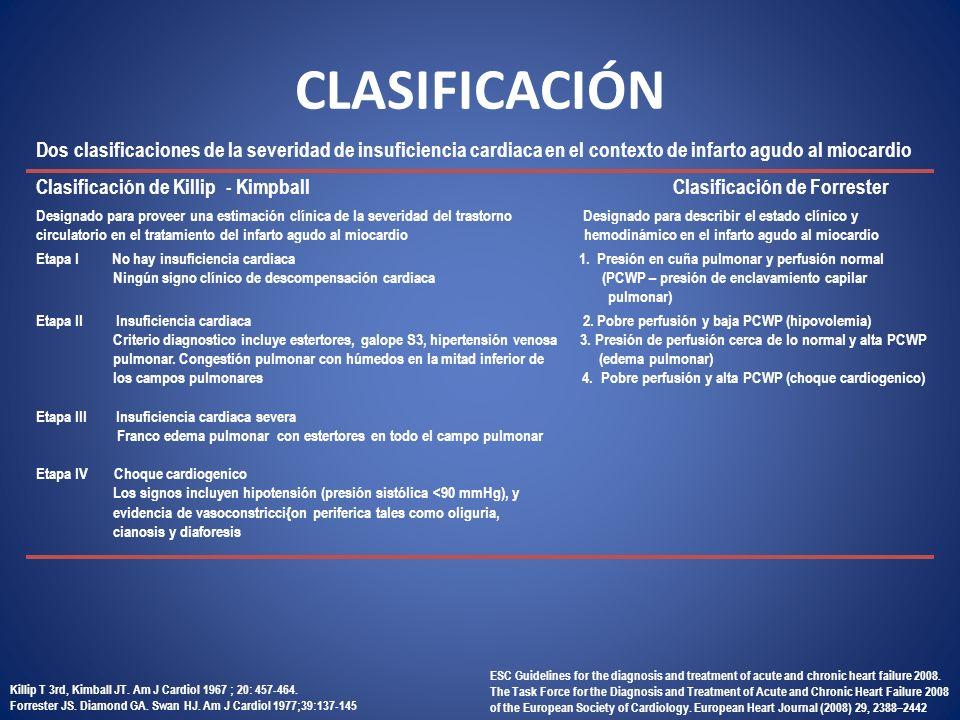 CLASIFICACIÓN Dos clasificaciones de la severidad de insuficiencia cardiaca en el contexto de infarto agudo al miocardio.