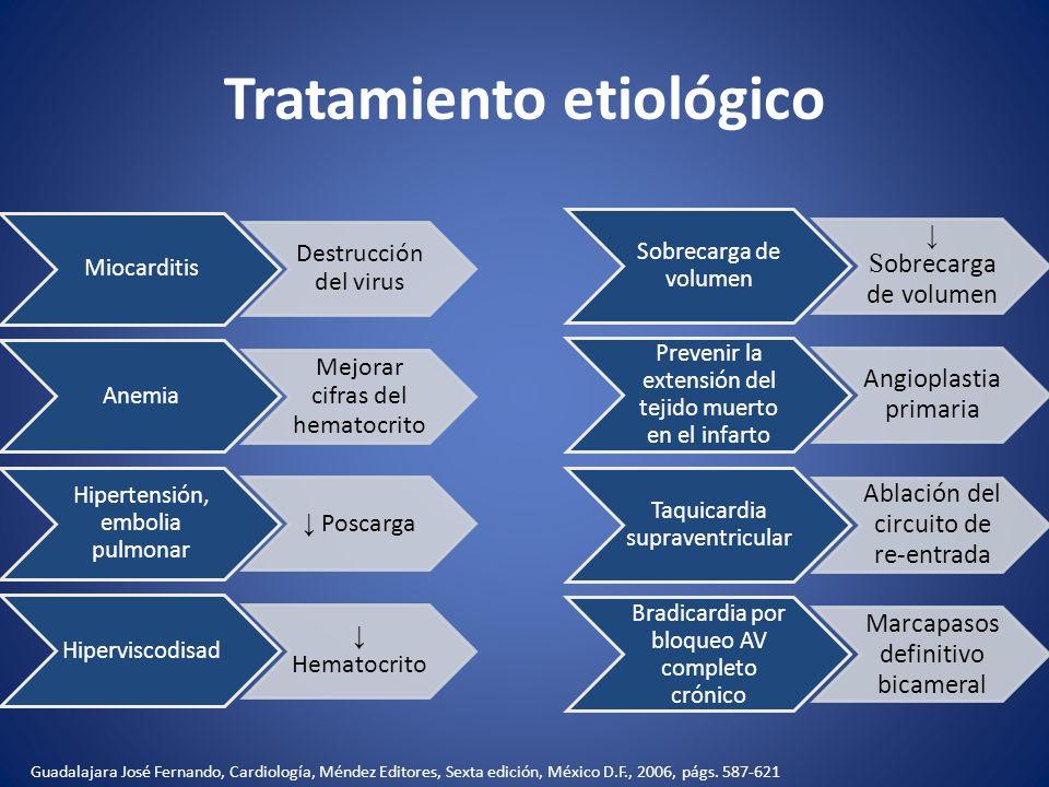 Tratamiento etiológico