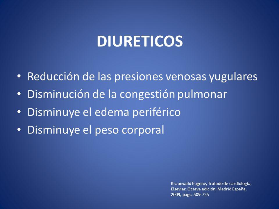 DIURETICOS Reducción de las presiones venosas yugulares