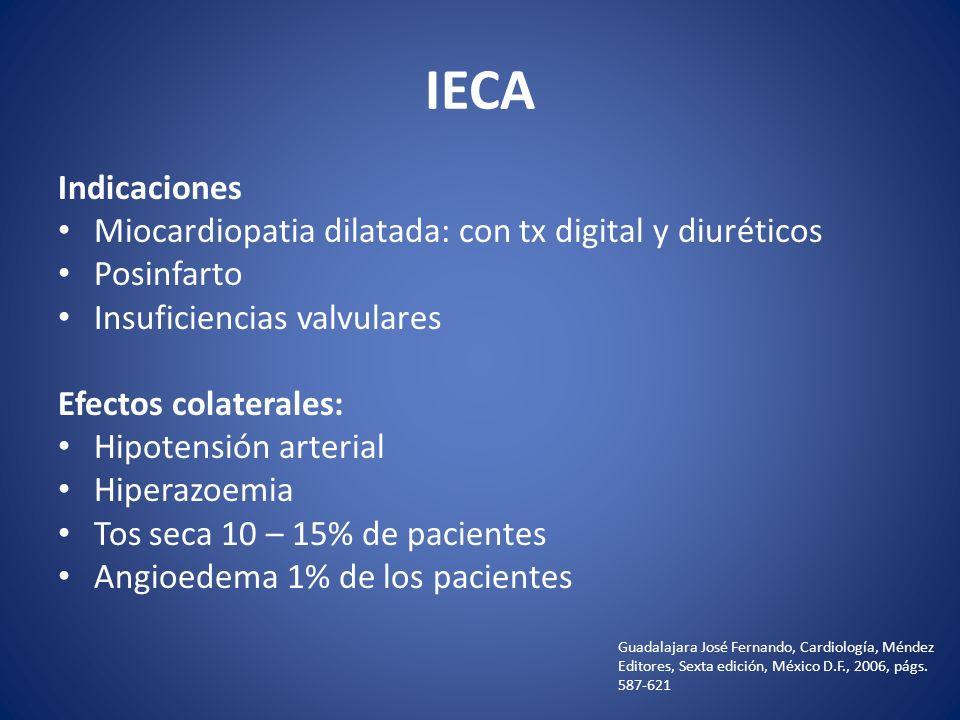 IECA Indicaciones Miocardiopatia dilatada: con tx digital y diuréticos