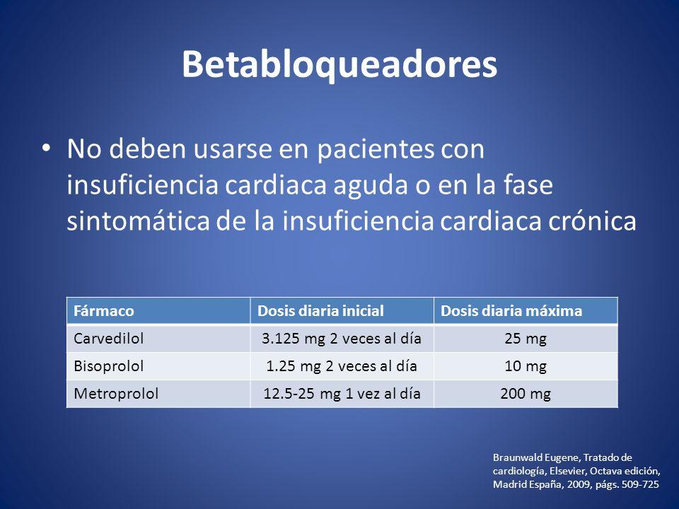 Betabloqueadores No deben usarse en pacientes con insuficiencia cardiaca aguda o en la fase sintomática de la insuficiencia cardiaca crónica.