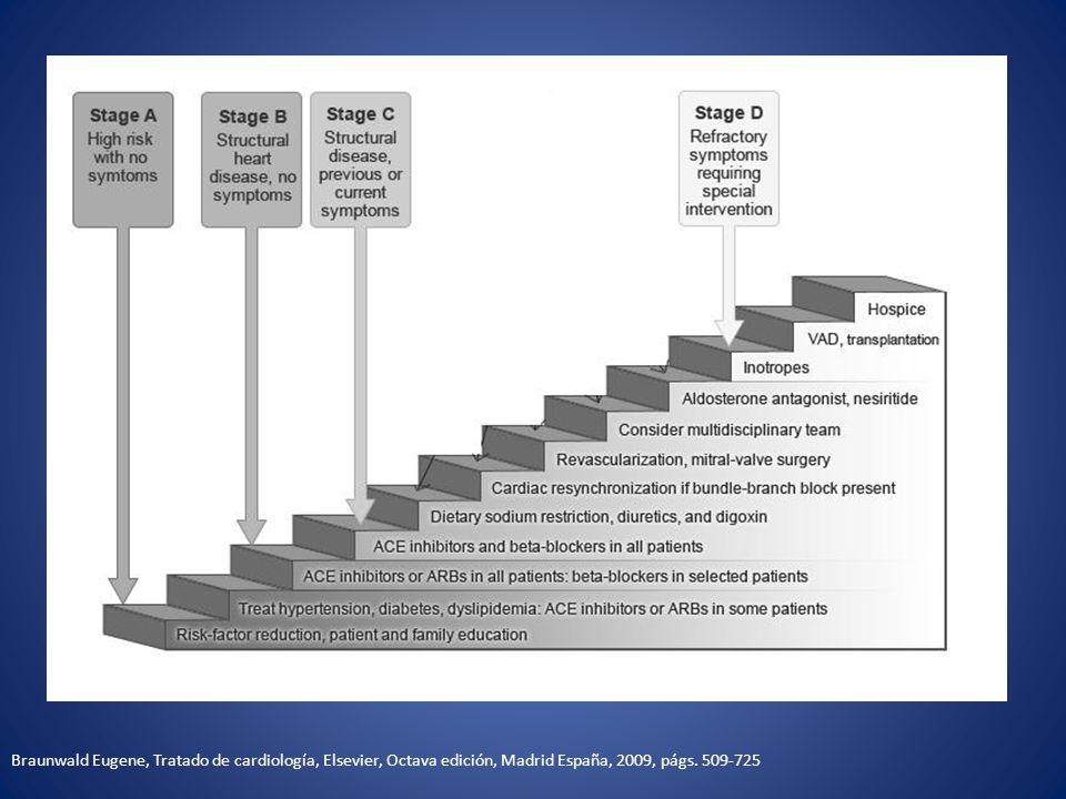Braunwald Eugene, Tratado de cardiología, Elsevier, Octava edición, Madrid España, 2009, págs.