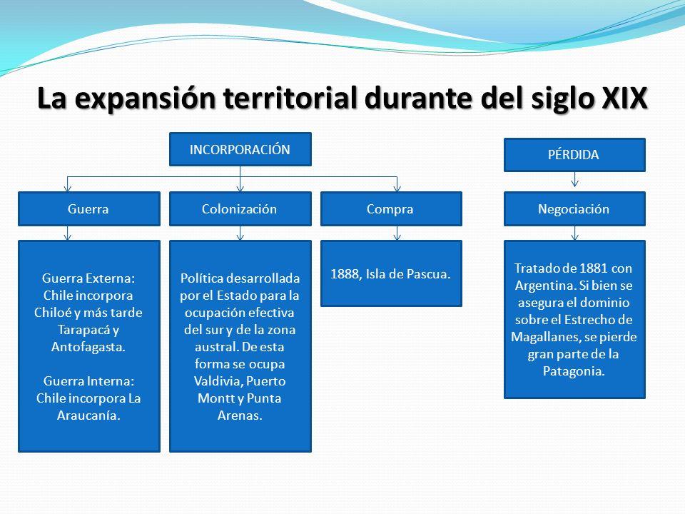 La expansión territorial durante del siglo XIX