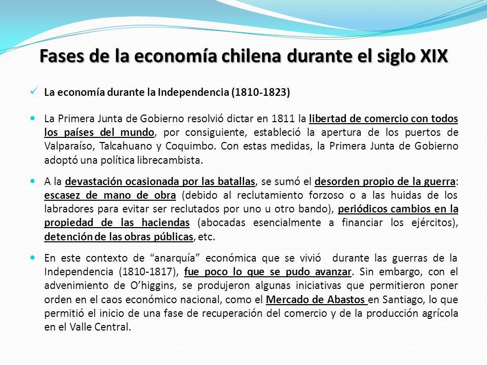 Fases de la economía chilena durante el siglo XIX