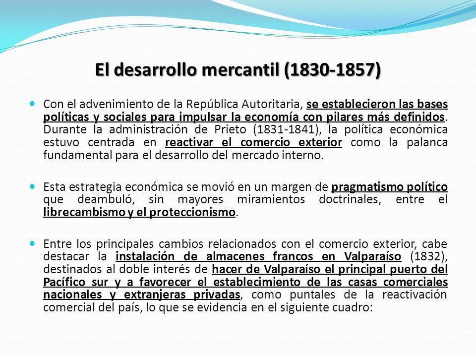 El desarrollo mercantil (1830-1857)