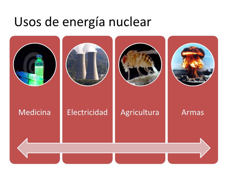 Usos de energía nuclear