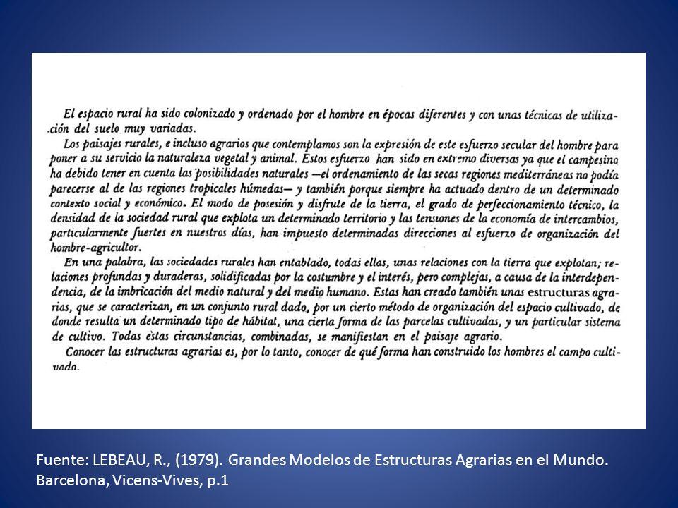 Fuente: LEBEAU, R., (1979).Grandes Modelos de Estructuras Agrarias en el Mundo.