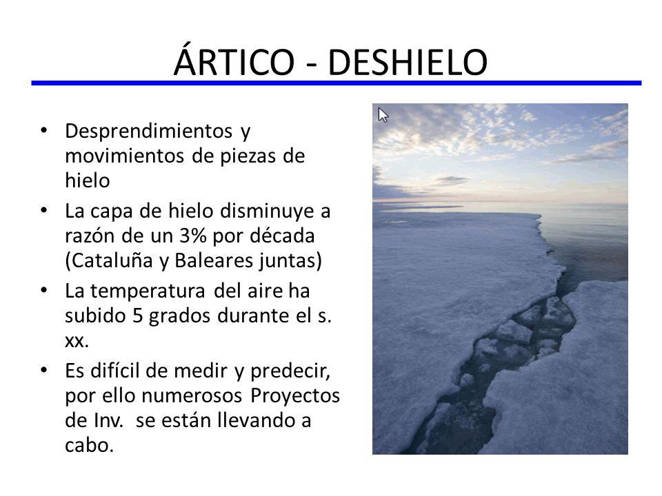 ÁRTICO - DESHIELO Desprendimientos y movimientos de piezas de hielo