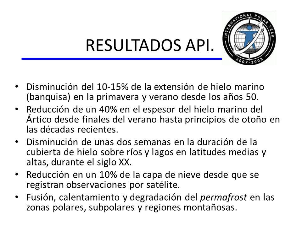 RESULTADOS API. Disminución del 10-15% de la extensión de hielo marino (banquisa) en la primavera y verano desde los años 50.