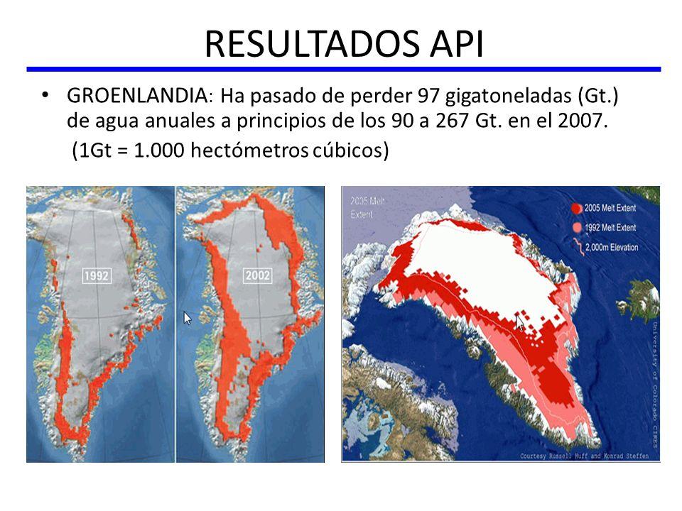 RESULTADOS API GROENLANDIA: Ha pasado de perder 97 gigatoneladas (Gt.) de agua anuales a principios de los 90 a 267 Gt. en el 2007.