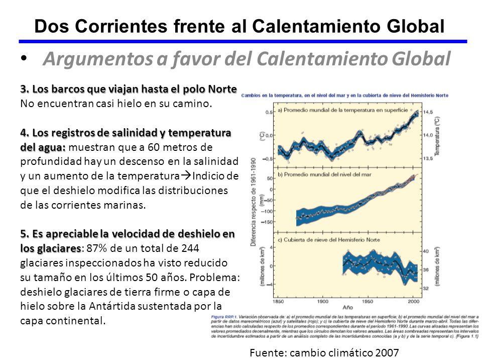 Dos Corrientes frente al Calentamiento Global
