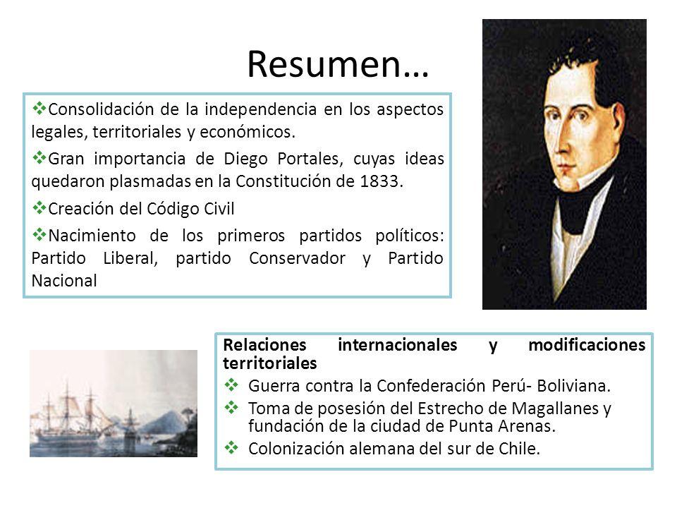 Resumen… Consolidación de la independencia en los aspectos legales, territoriales y económicos.