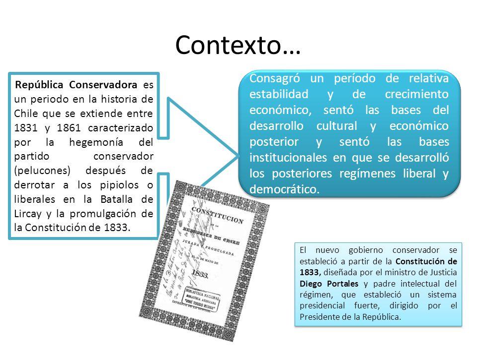 Contexto…