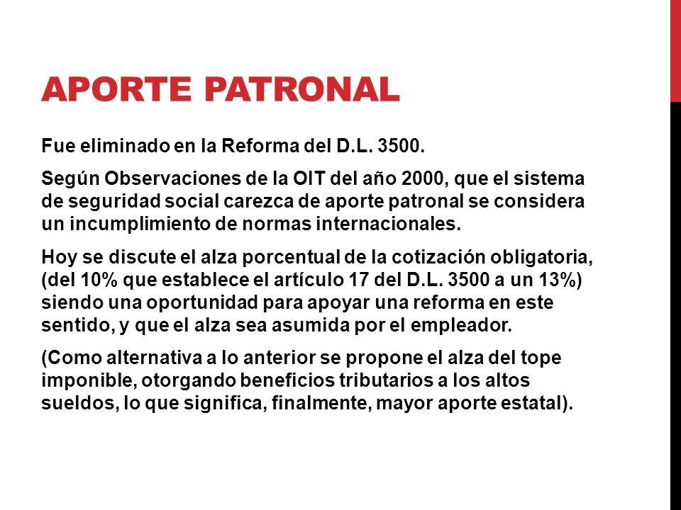 Aporte Patronal