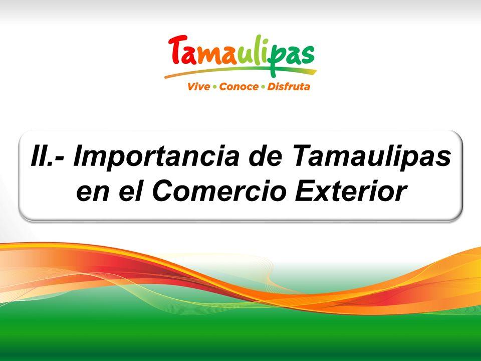II.- Importancia de Tamaulipas en el Comercio Exterior