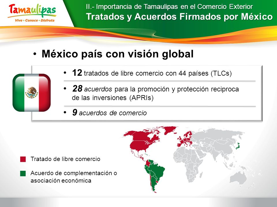 México país con visión global