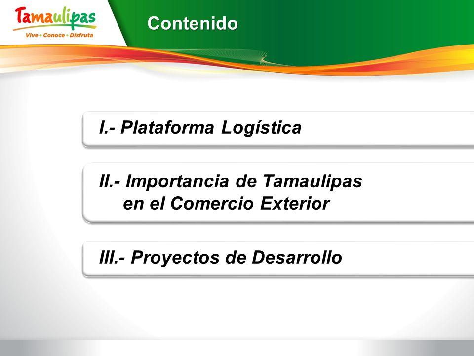 Contenido I.- Plataforma Logística. II.- Importancia de Tamaulipas en el Comercio Exterior.