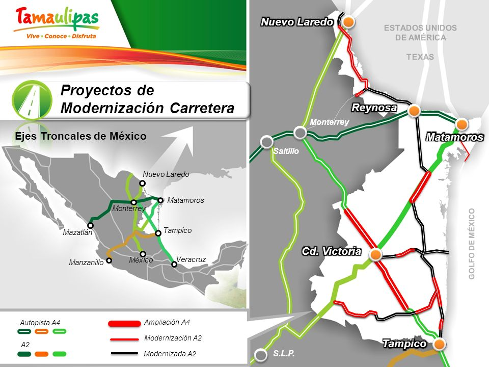 Modernización Carretera