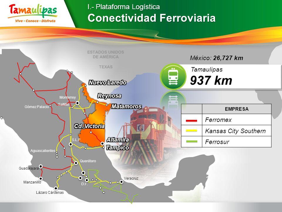 937 km Conectividad Ferroviaria I.- Plataforma Logística