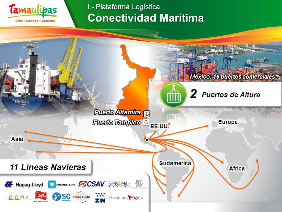 2 Conectividad Marítima 11 Líneas Navieras I.- Plataforma Logística