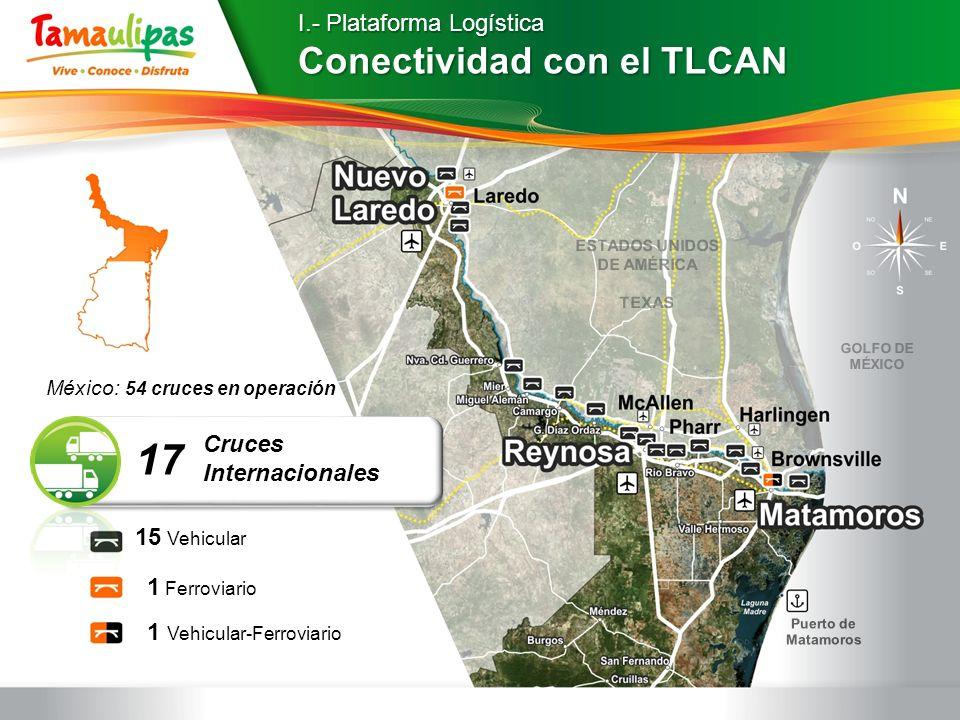 17 Conectividad con el TLCAN I.- Plataforma Logística Cruces
