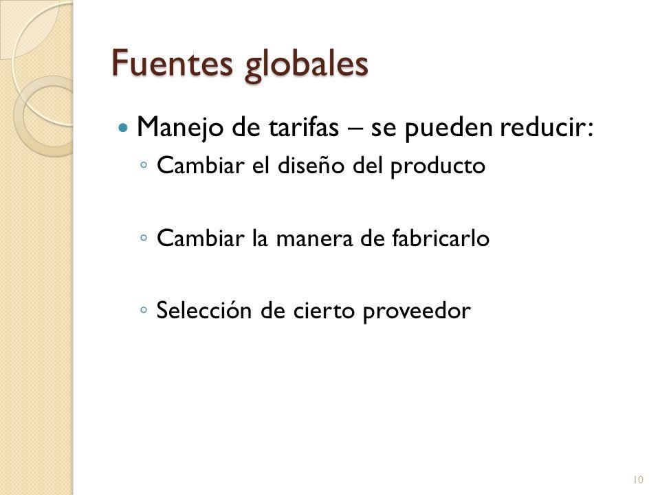 Fuentes globales Manejo de tarifas – se pueden reducir: