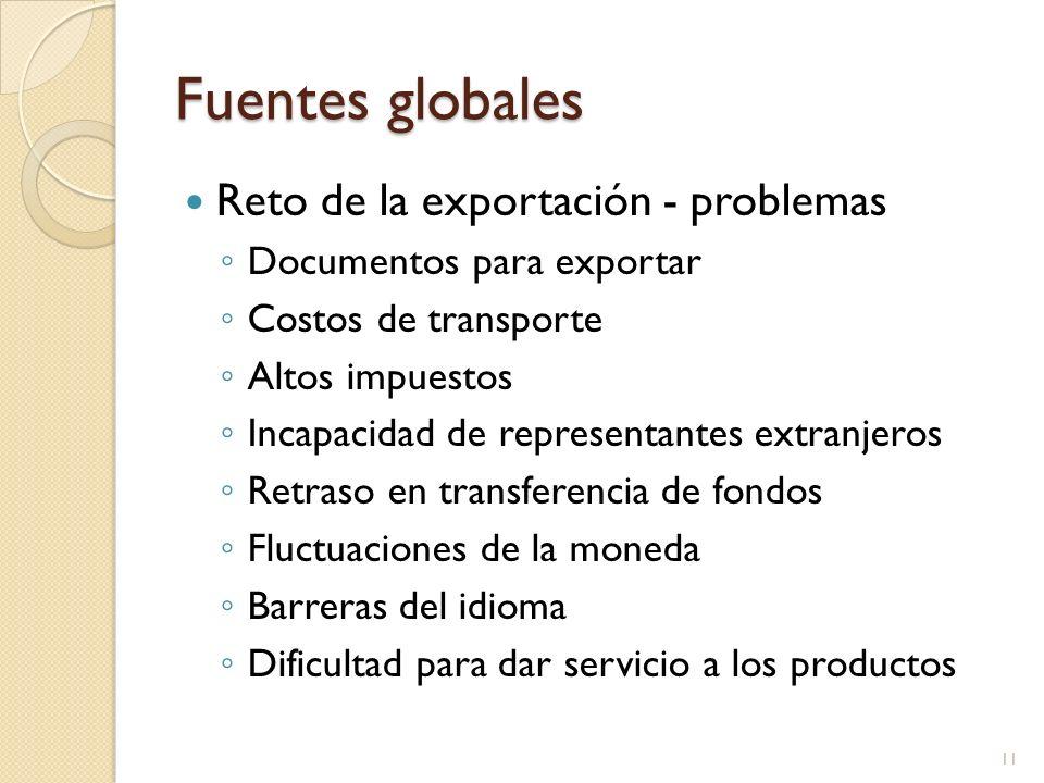 Fuentes globales Reto de la exportación - problemas