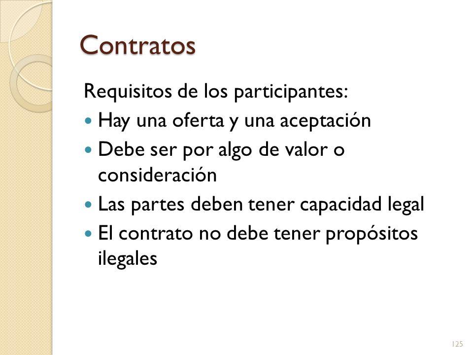 Contratos Requisitos de los participantes: