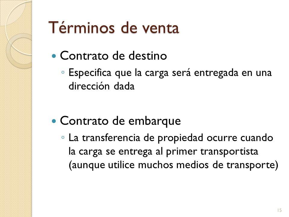 Términos de venta Contrato de destino Contrato de embarque