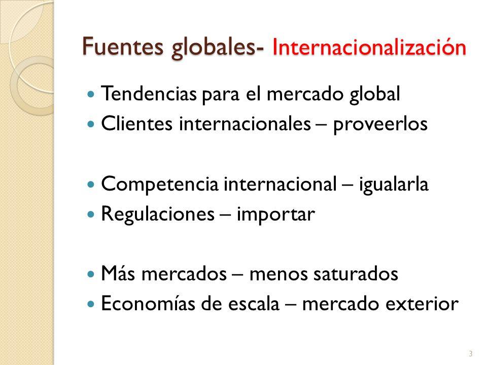 Fuentes globales- Internacionalización
