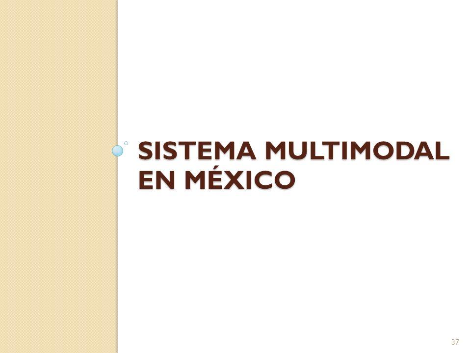 Sistema multimodal en méxico