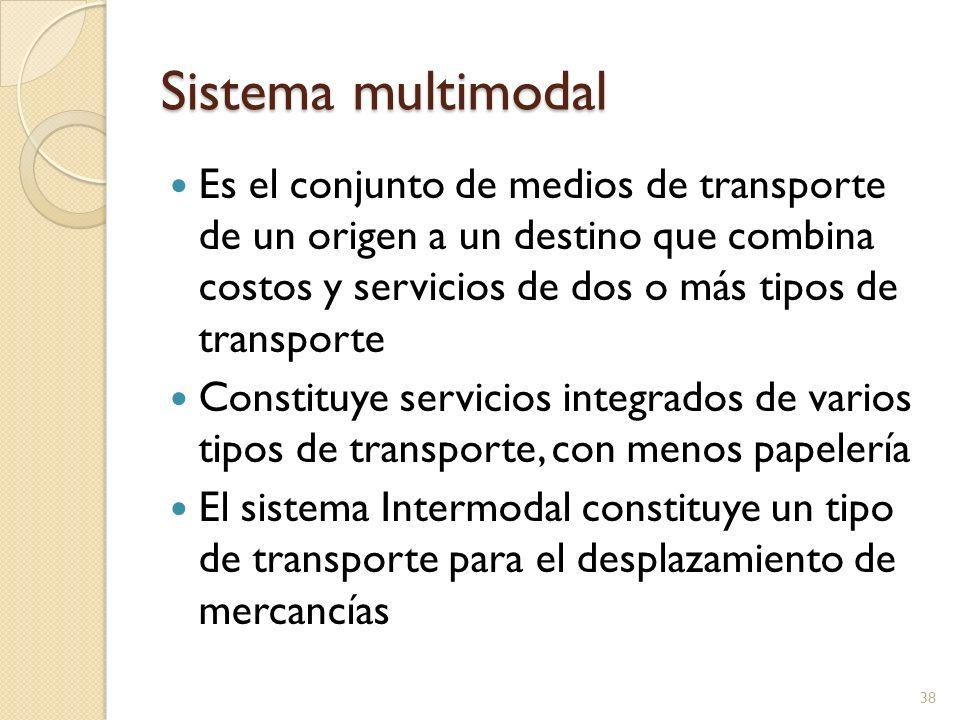 Sistema multimodal